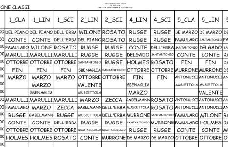 Orario Licei dal 23 settembre al 4 ottobre 2019 Orario PDF